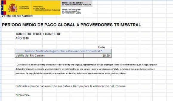 pmptercer-tri-resumen